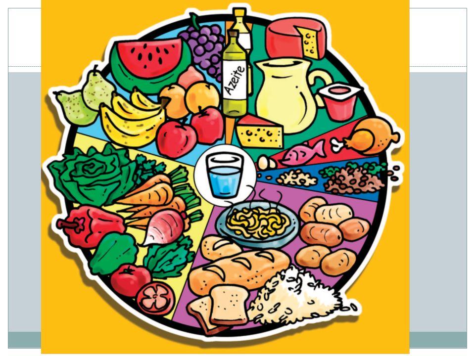 CEREAIS, SEUS DERIVADOS E TUBÉRCULOS Deste grupo fazem parte os cereais (arroz, trigo, milho, centeio, aveia e cevada), seus derivados (farinha, pão, massas, cereais de pequeno-almoço), batata, outros tubérculos e, também, a castanha.
