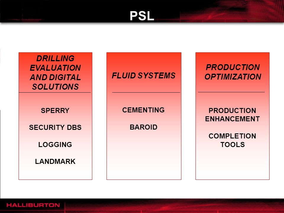 PSL (Product Service Line) DRILLING EVALUATION AND DIGITAL SOLUTIONS SPERRY SECURITY DBS LOGGING LANDMARK FLUID SYSTEMS CEMENTING BAROID PRODUCTION OPTIMIZATION PRODUCTION ENHANCEMENT COMPLETION TOOLS One Halliburton