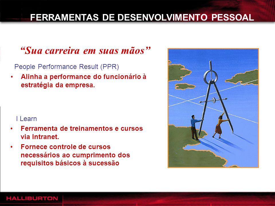 FERRAMENTAS DE DESENVOLVIMENTO PESSOAL People Performance Result (PPR) Alinha a performance do funcionário à estratégia da empresa. Sua carreira em su