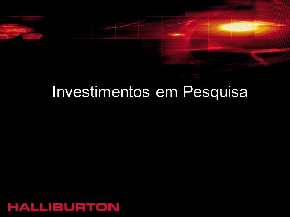 Investimentos em Pesquisa