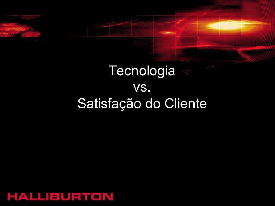 Tecnologia vs. Satisfação do Cliente