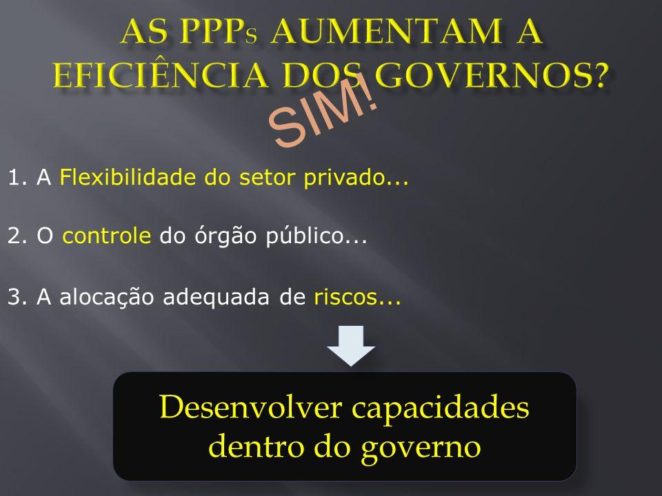 2. O controle do órgão público... 3. A alocação adequada de riscos... 1. A Flexibilidade do setor privado... SIM! Desenvolver capacidades dentro do go