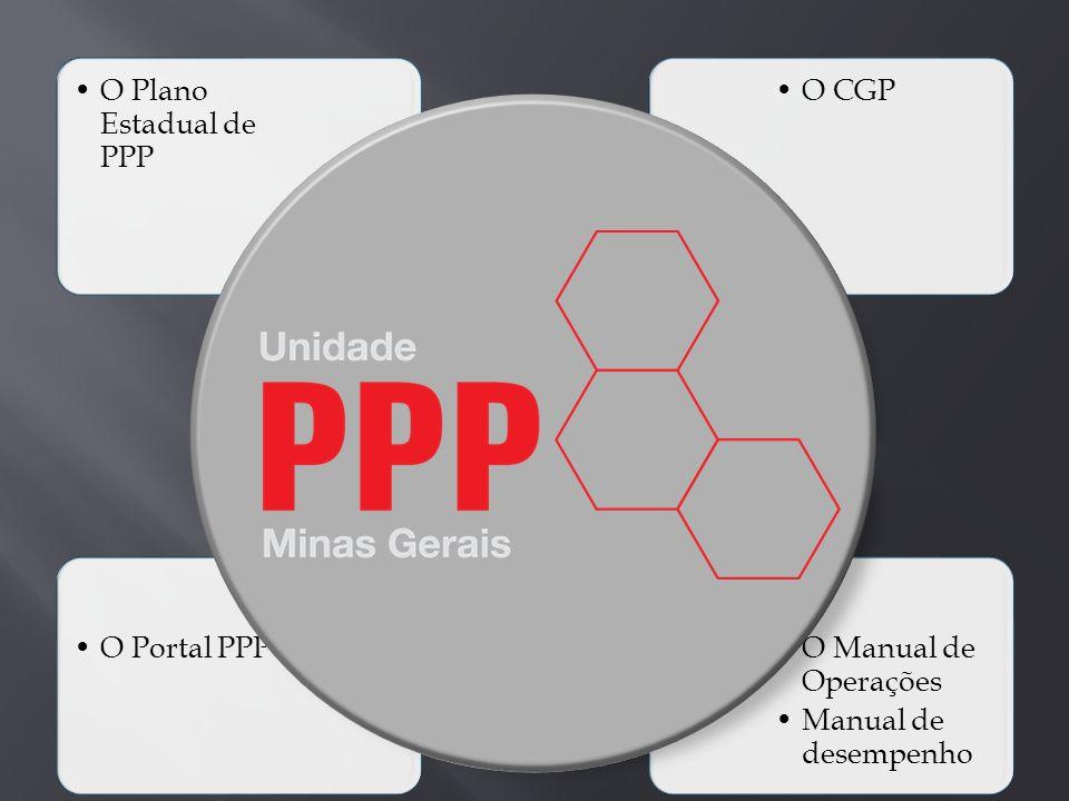 O Manual de Operações Manual de desempenho O Portal PPP O CGPO Plano Estadual de PPP Planejamento Controle e coordenação Difusão de Procedimentos Gest