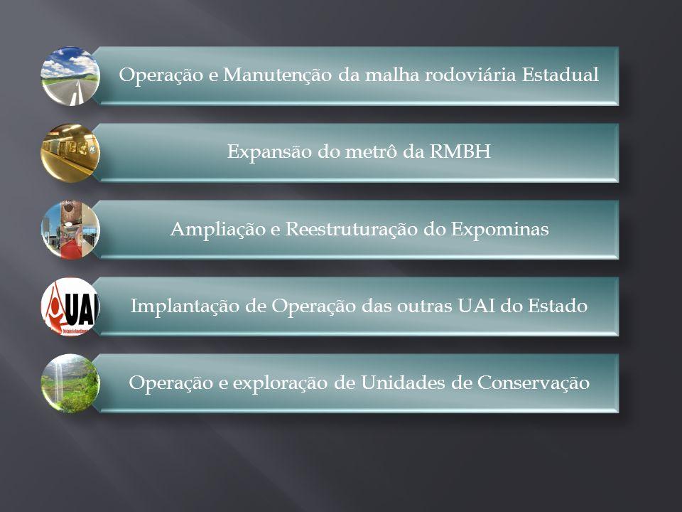 Operação e Manutenção da malha rodoviária Estadual Expansão do metrô da RMBH Ampliação e Reestruturação do Expominas Implantação de Operação das outra