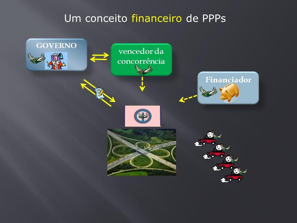 SPE GOVERNO vencedor da concorrência Financiador - + Um conceito financeiro de PPPs
