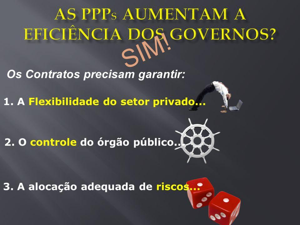 SIM! 2. O controle do órgão público... 3. A alocação adequada de riscos... Os Contratos precisam garantir: 1. A Flexibilidade do setor privado...