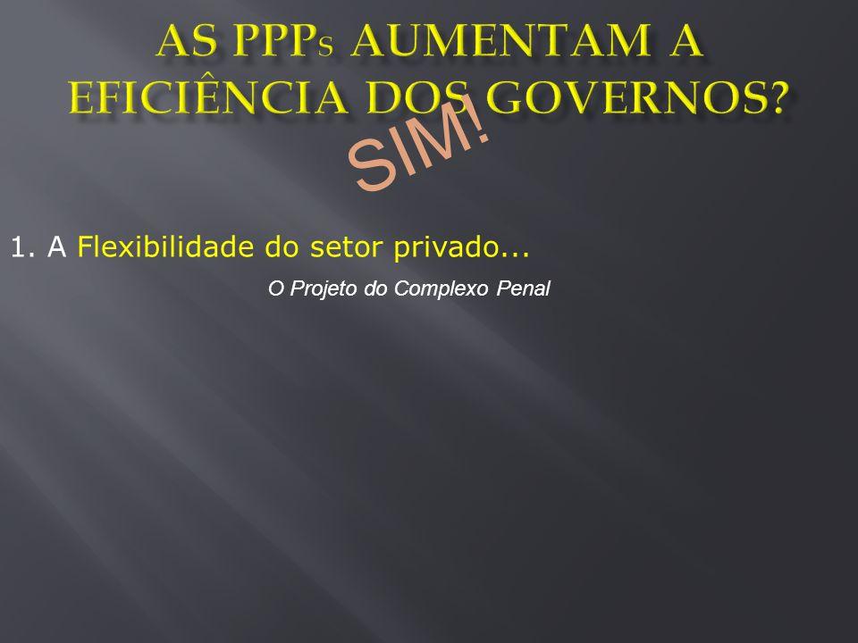 O Projeto do Complexo Penal 1. A Flexibilidade do setor privado... SIM!