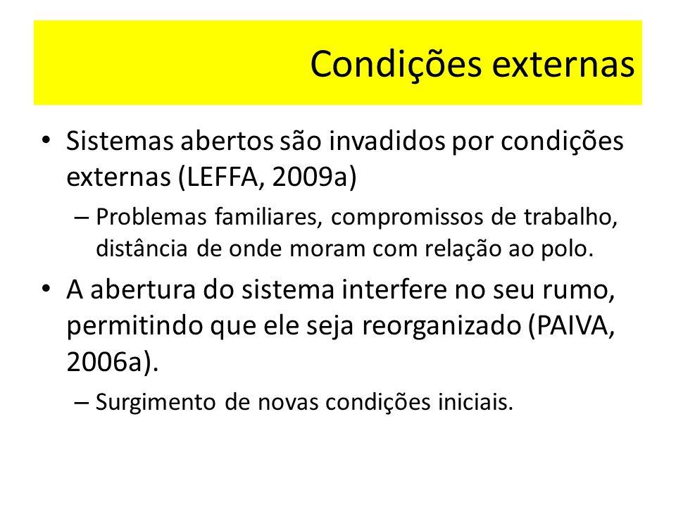 Condições externas Sistemas abertos são invadidos por condições externas (LEFFA, 2009a) – Problemas familiares, compromissos de trabalho, distância de
