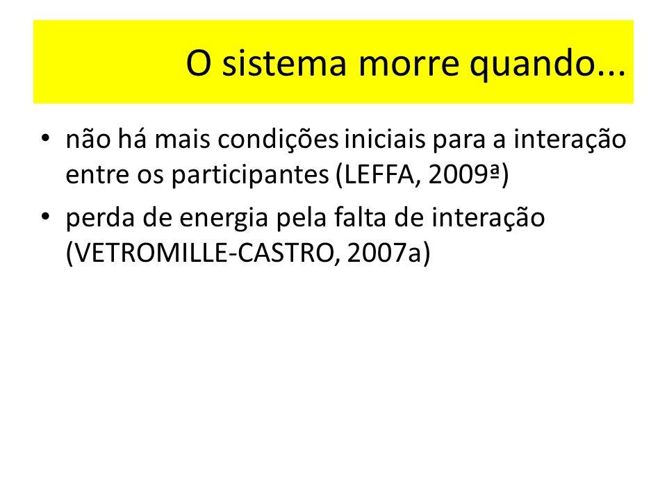 O sistema morre quando... não há mais condições iniciais para a interação entre os participantes (LEFFA, 2009ª) perda de energia pela falta de interaç
