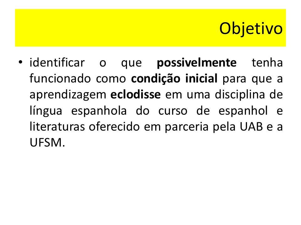 Objetivo identificar o que possivelmente tenha funcionado como condição inicial para que a aprendizagem eclodisse em uma disciplina de língua espanhol