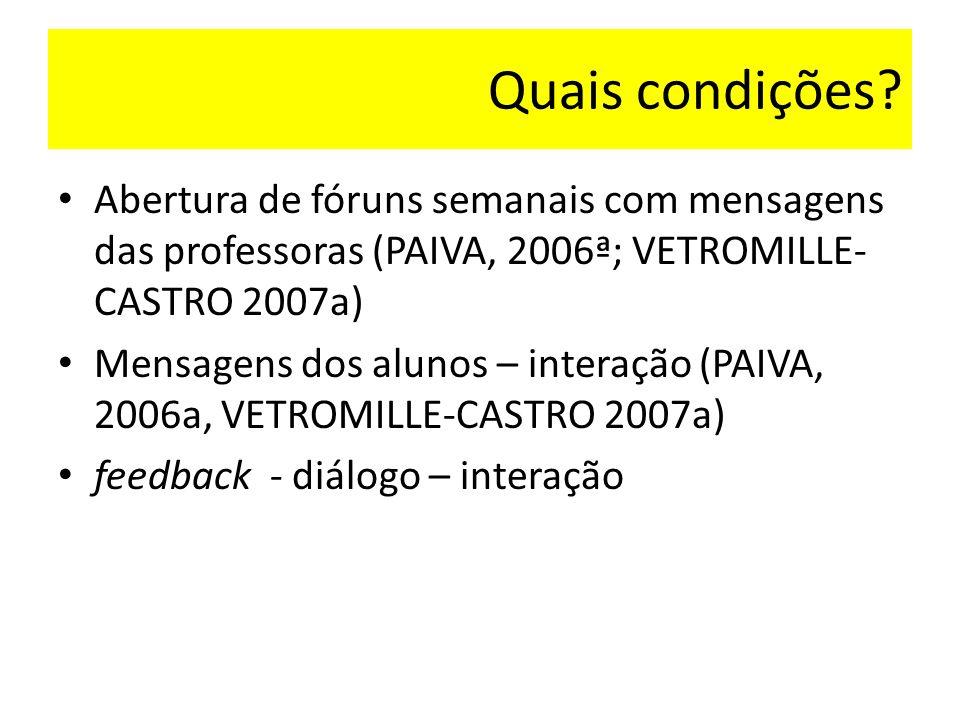 Quais condições? Abertura de fóruns semanais com mensagens das professoras (PAIVA, 2006ª; VETROMILLE- CASTRO 2007a) Mensagens dos alunos – interação (