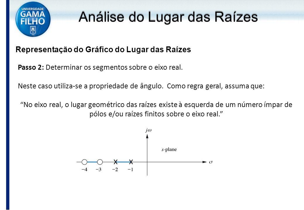 Análise do Lugar das Raízes Representação do Gráfico do Lugar das Raízes Passo 2: Determinar os segmentos sobre o eixo real. Neste caso utiliza-se a p