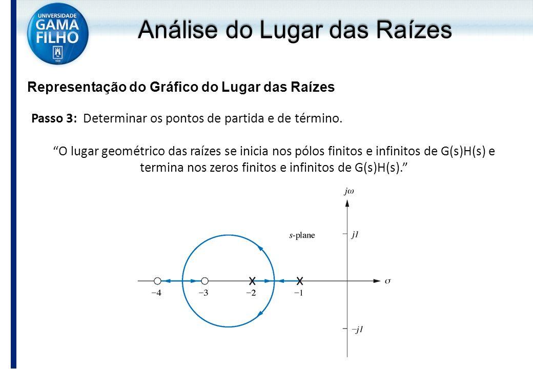 Análise do Lugar das Raízes Representação do Gráfico do Lugar das Raízes Passo 3: Determinar os pontos de partida e de término. O lugar geométrico das