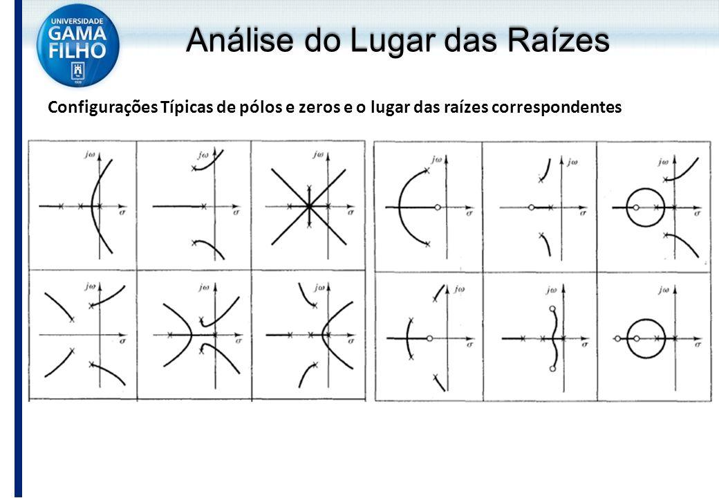 Análise do Lugar das Raízes Configurações Típicas de pólos e zeros e o lugar das raízes correspondentes