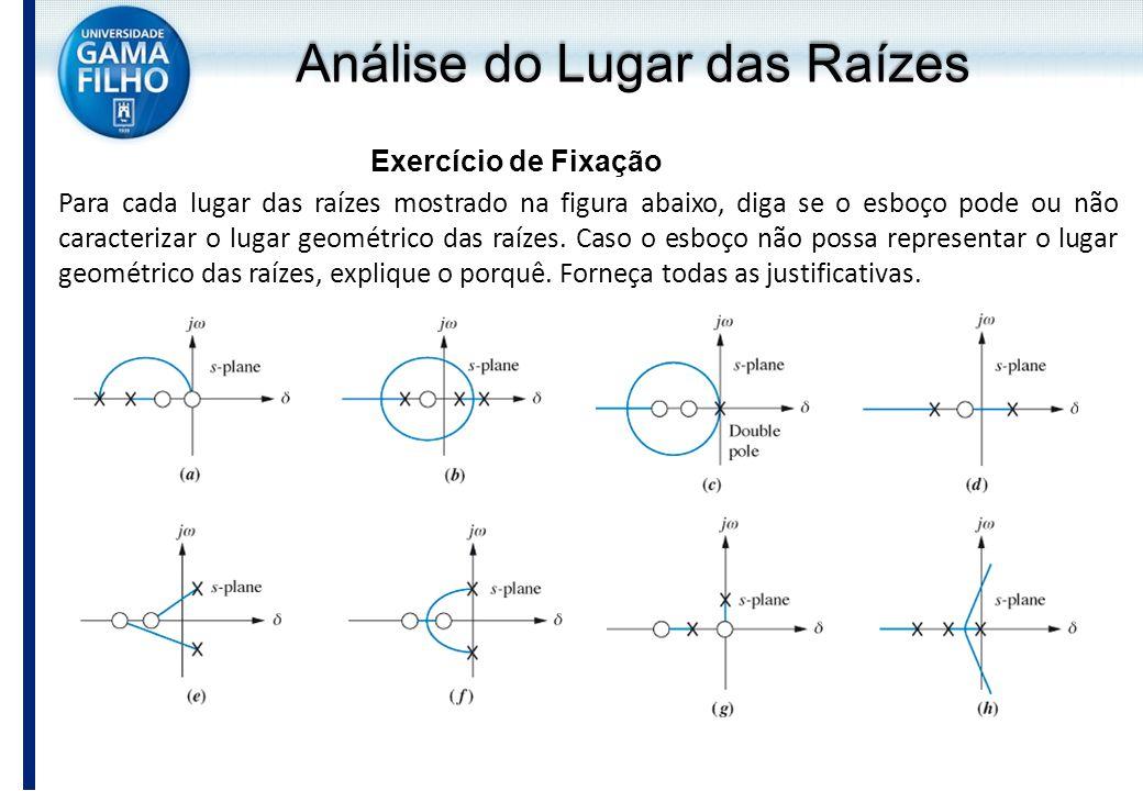 Análise do Lugar das Raízes Exercício de Fixação Para cada lugar das raízes mostrado na figura abaixo, diga se o esboço pode ou não caracterizar o lug