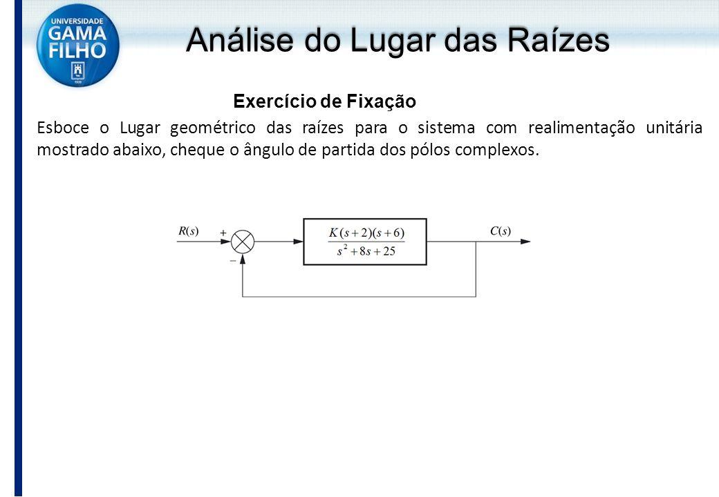 Análise do Lugar das Raízes Exercício de Fixação Esboce o Lugar geométrico das raízes para o sistema com realimentação unitária mostrado abaixo, chequ