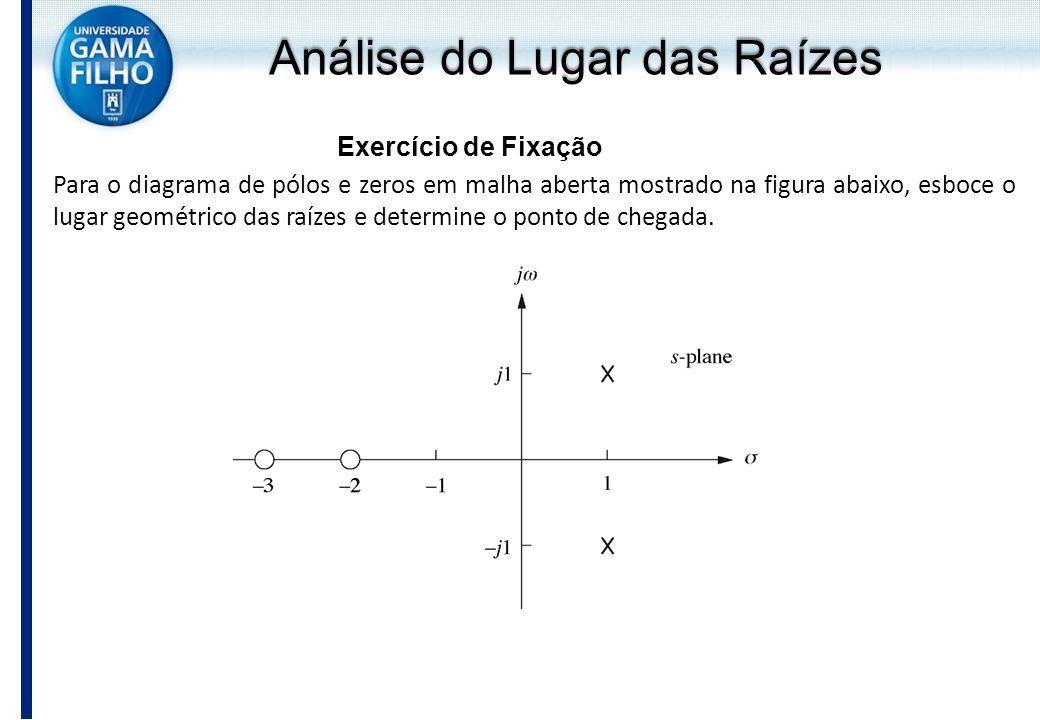 Análise do Lugar das Raízes Exercício de Fixação Para o diagrama de pólos e zeros em malha aberta mostrado na figura abaixo, esboce o lugar geométrico