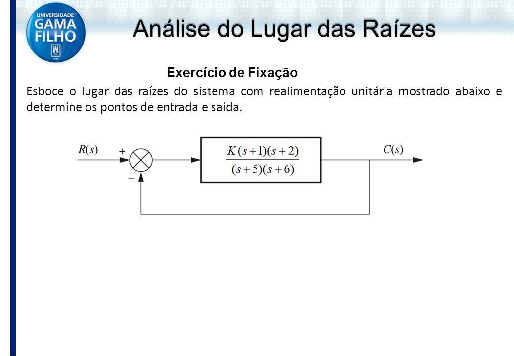 Análise do Lugar das Raízes Exercício de Fixação Esboce o lugar das raízes do sistema com realimentação unitária mostrado abaixo e determine os pontos