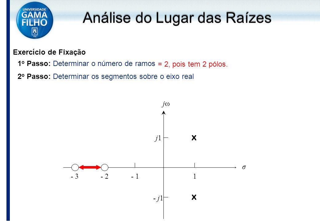 Exercício de Fixação 1 o Passo: Determinar o número de ramos j1j1 - j1 - 1- 2- 31 x x jωjω σ = 2, pois tem 2 pólos. 2 o Passo: Determinar os segmentos