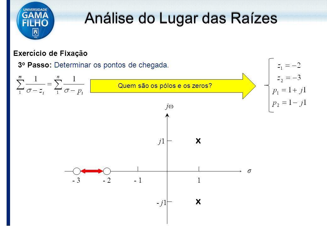 Exercício de Fixação j1j1 - j1 - 1- 2- 31 x x jωjω σ 3 o Passo: Determinar os pontos de chegada. Quem são os pólos e os zeros? Análise do Lugar das Ra