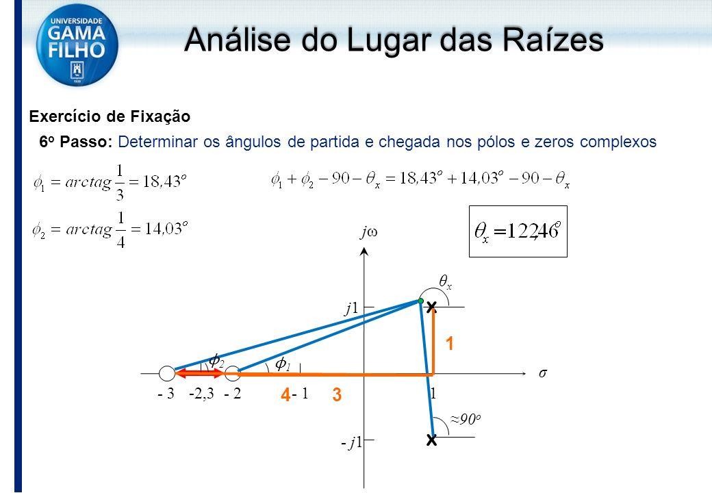 Exercício de Fixação 6 o Passo: Determinar os ângulos de partida e chegada nos pólos e zeros complexos j1j1 - j1 - 1- 2- 31 x x jωjω σ -2,3 90 o ϕ1ϕ1