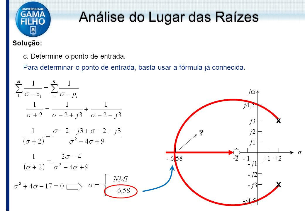 Solução: c. Determine o ponto de entrada. Análise do Lugar das Raízes j1j1 - j1 -2 jωjω σ - 1 x x +1+2 j2j2 - j2 - j3 j3j3 j4,5 -j4,5 ? Para determina