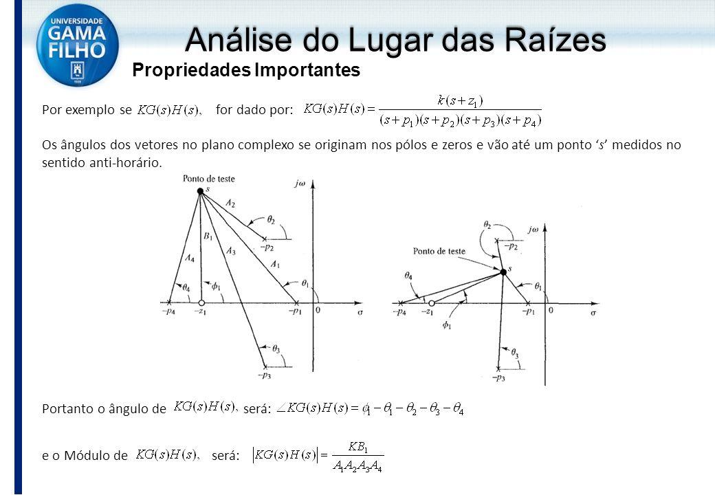 Análise do Lugar das Raízes Propriedades Importantes Por exemplo se for dado por: Os ângulos dos vetores no plano complexo se originam nos pólos e zer