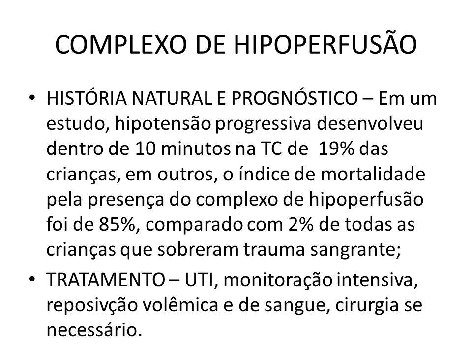 COMPLEXO DE HIPOPERFUSÃO HISTÓRIA NATURAL E PROGNÓSTICO – Em um estudo, hipotensão progressiva desenvolveu dentro de 10 minutos na TC de 19% das crian