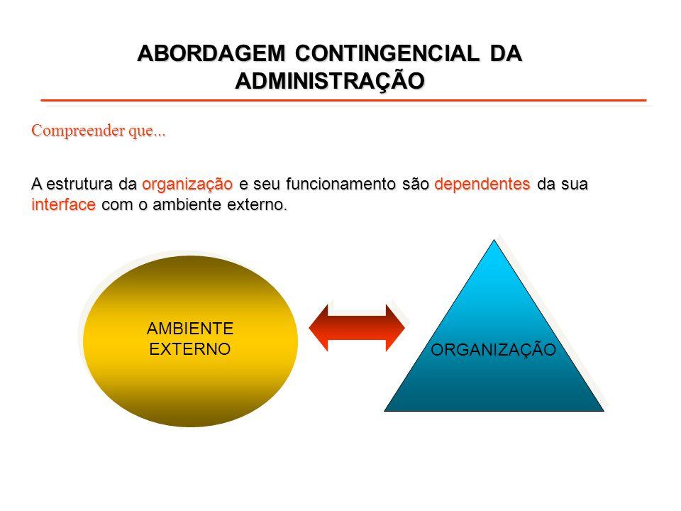 A estrutura da organização e seu funcionamento são dependentes da sua interface com o ambiente externo. ABORDAGEM CONTINGENCIAL DA ADMINISTRAÇÃO Compr