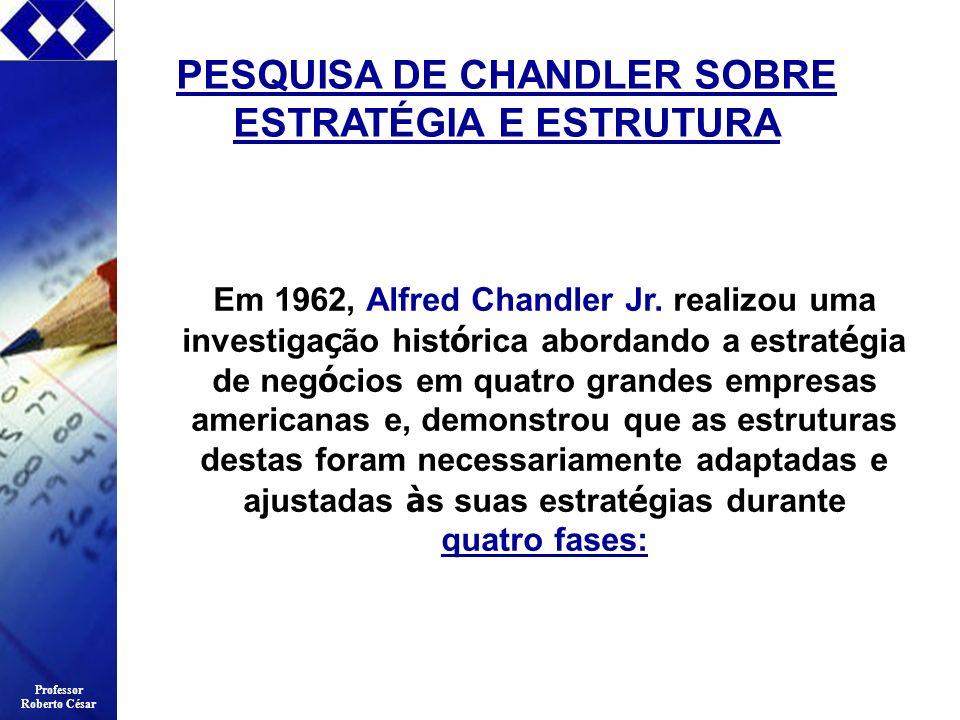Professor Roberto César PESQUISA DE CHANDLER SOBRE ESTRATÉGIA E ESTRUTURA Em 1962, Alfred Chandler Jr. realizou uma investiga ç ão hist ó rica abordan