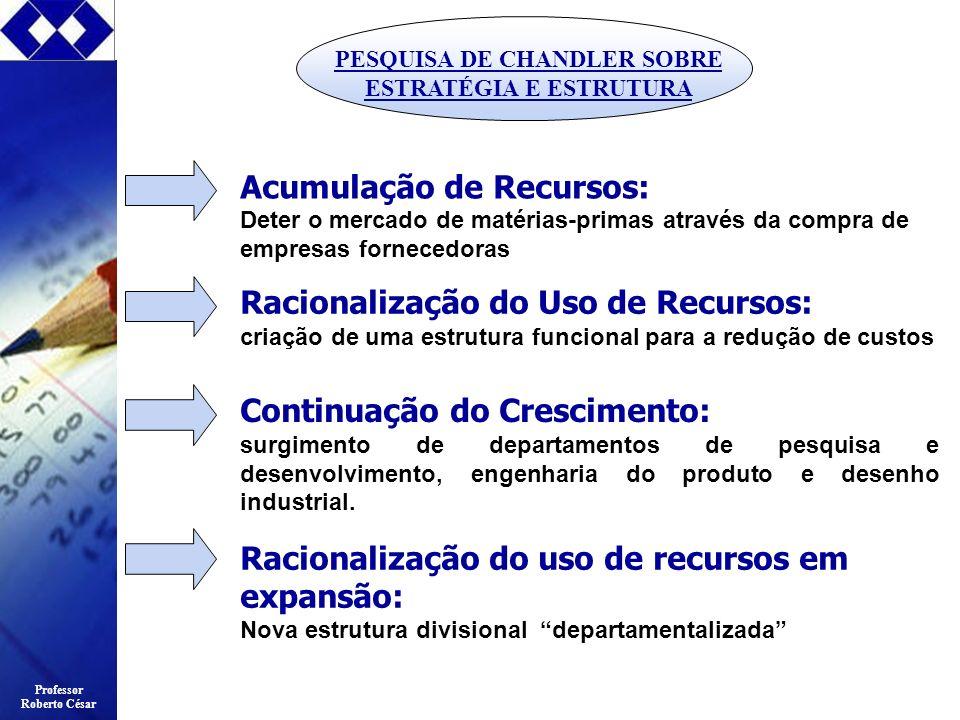 Professor Roberto César PESQUISA DE CHANDLER SOBRE ESTRATÉGIA E ESTRUTURA Acumulação de Recursos: Deter o mercado de matérias-primas através da compra