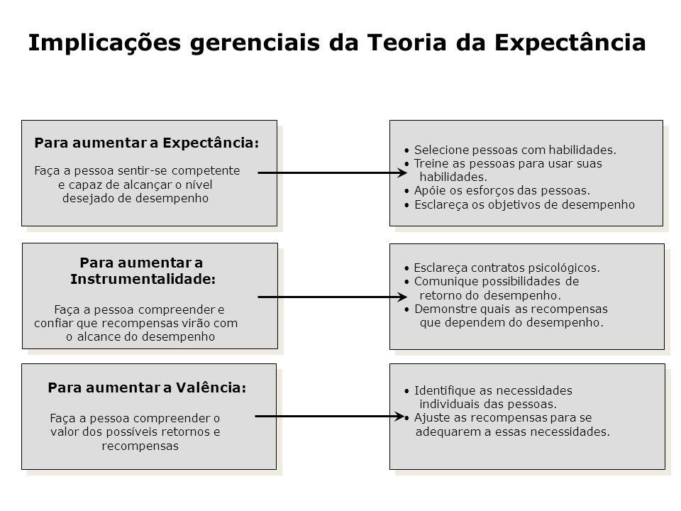 Implicações gerenciais da Teoria da Expectância Para aumentar a Expectância: Faça a pessoa sentir-se competente e capaz de alcançar o nível desejado d
