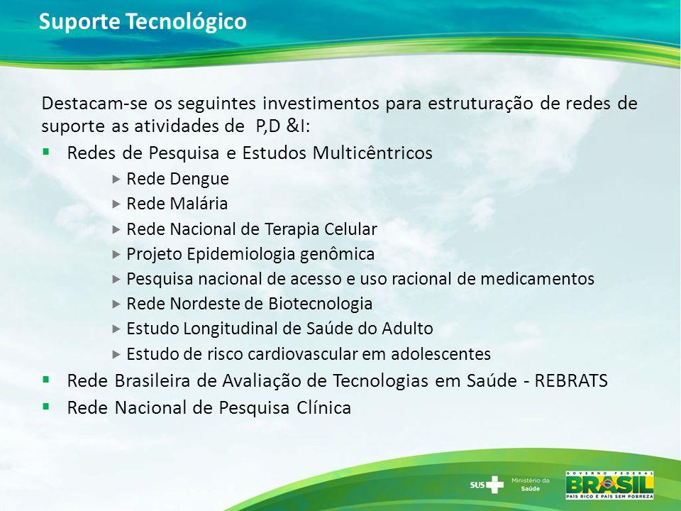 Suporte Tecnológico Destacam-se os seguintes investimentos para estruturação de redes de suporte as atividades de P,D &I: Redes de Pesquisa e Estudos