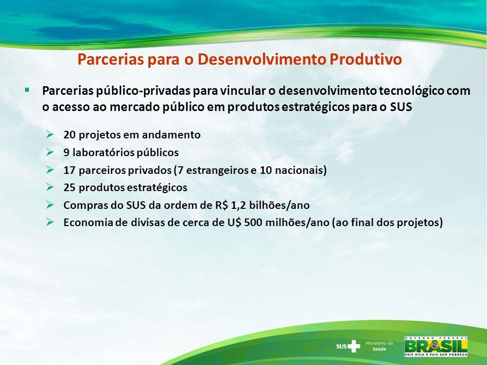Parcerias para o Desenvolvimento Produtivo Parcerias público-privadas para vincular o desenvolvimento tecnológico com o acesso ao mercado público em p