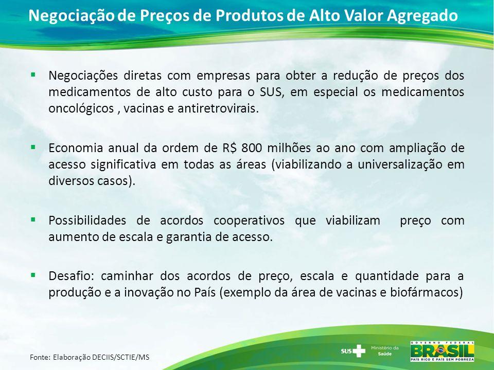 Negociação de Preços de Produtos de Alto Valor Agregado Negociações diretas com empresas para obter a redução de preços dos medicamentos de alto custo