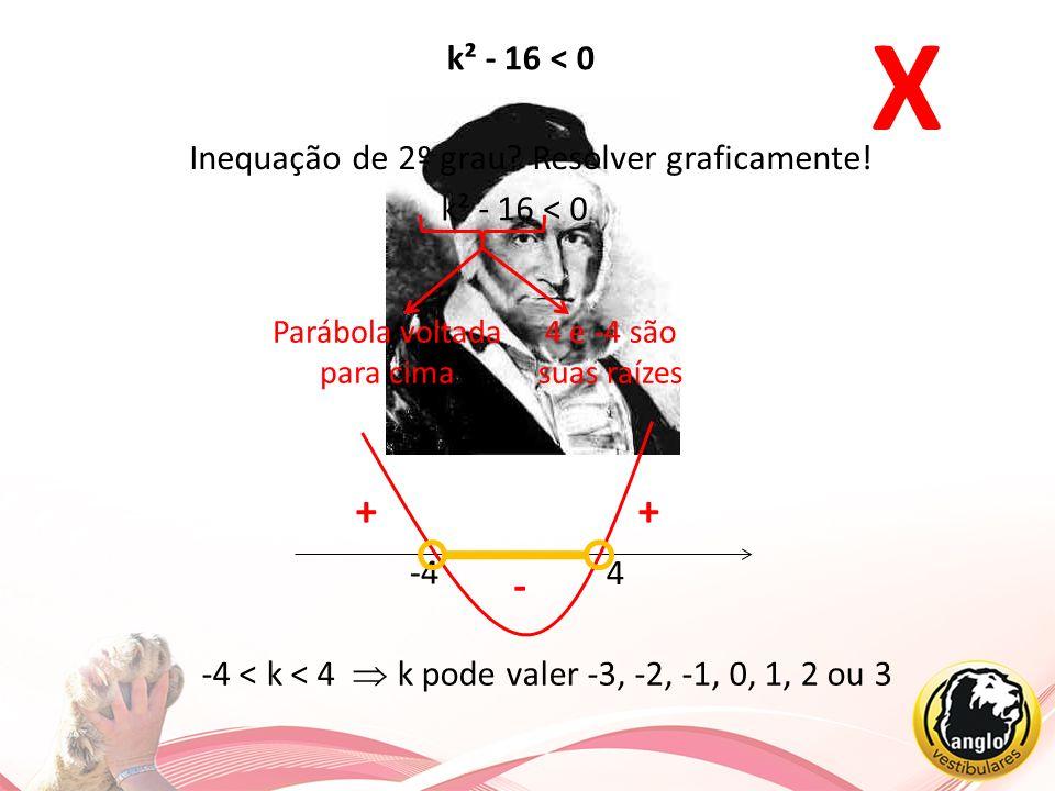 k² < 16 k < 4 X Inequação de 2º grau? Resolver graficamente! k² - 16 < 0 Parábola voltada para cima 4 e -4 são suas raízes 4 -4 + - + -4 < k < 4 k pod