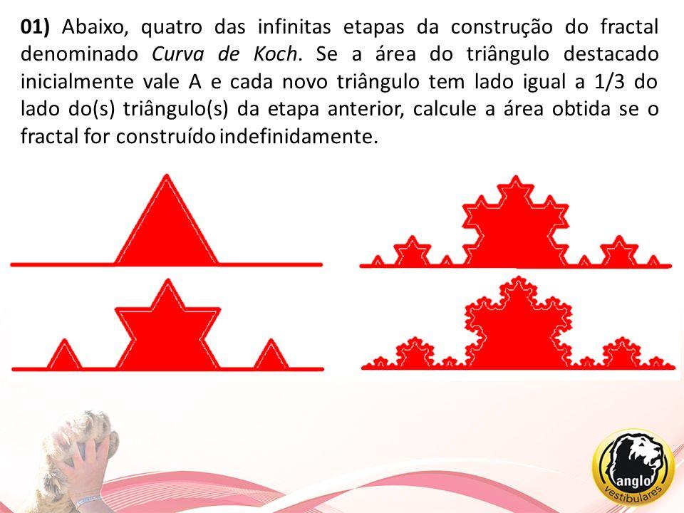 01) Abaixo, quatro das infinitas etapas da construção do fractal denominado Curva de Koch. Se a área do triângulo destacado inicialmente vale A e cada