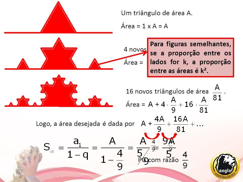 Um triângulo de área A. Área = 1 x A = A 4 novos triângulos de área. Área = 16 novos triângulos de área. Área = Logo, a área desejada é dada por PG co
