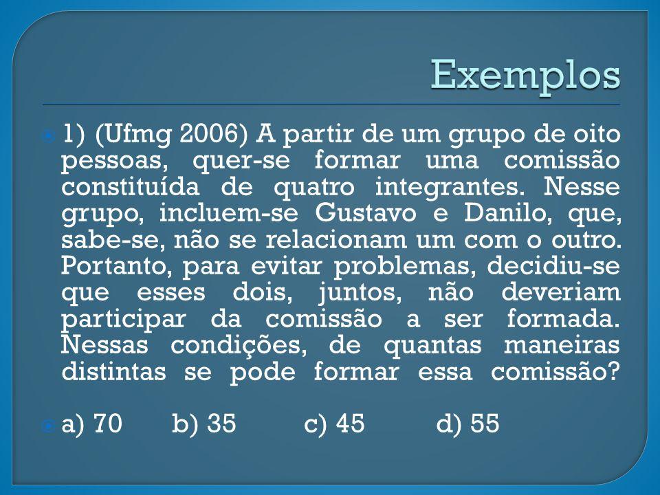 1) (Ufmg 2006) A partir de um grupo de oito pessoas, quer-se formar uma comissão constituída de quatro integrantes. Nesse grupo, incluem-se Gustavo e