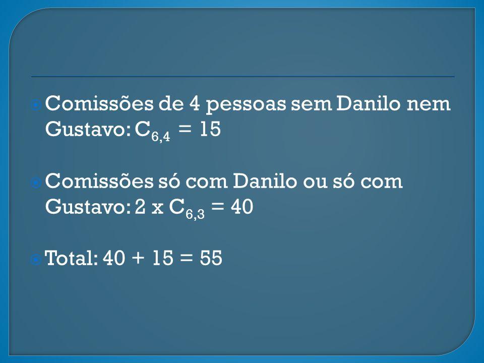Comissões de 4 pessoas sem Danilo nem Gustavo: C 6,4 = 15 Comissões só com Danilo ou só com Gustavo: 2 x C 6,3 = 40 Total: 40 + 15 = 55