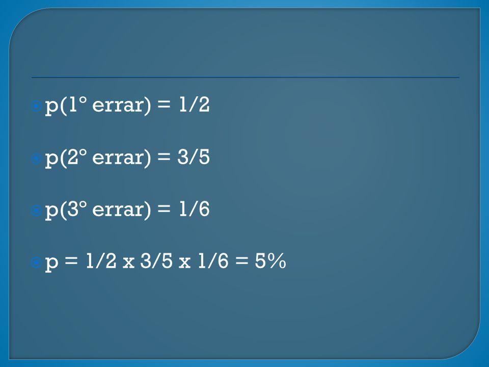 p(1º errar) = 1/2 p(2º errar) = 3/5 p(3º errar) = 1/6 p = 1/2 x 3/5 x 1/6 = 5%