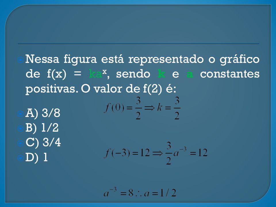 Nessa figura está representado o gráfico de f(x) = ka x, sendo k e a constantes positivas. O valor de f(2) é: A) 3/8 B) 1/2 C) 3/4 D) 1