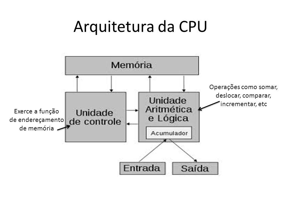 Divisão de um processador – ULA: executa todas as operações aritméticas e lógica; – Registradores: onde os dados são temporariamente armazenados; Deles, a ULA, extraí as instruções sobre as operações específicas a serem realizadas e sobre o segmento da memória RAM onde esvaziará seus resultados depois de executar todas as instruções; – Controle: controla o fluxo de informações e a ordem de execução do programa; – Relógio: sincroniza perfeitamente a execução das operações.
