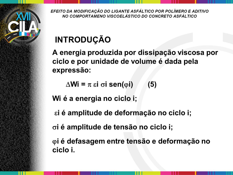 EFEITO DA MODIFICAÇÃO DO LIGANTE ASFÁLTICO POR POLÍMERO E ADITIVO NO COMPORTAMENO VISCOELÁSTICO DO CONCRETO ASFÁLTICO Figura 5.
