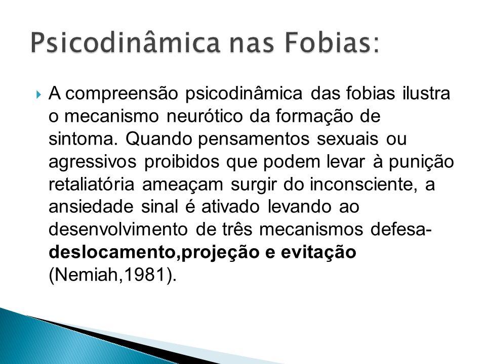 A compreensão psicodinâmica das fobias ilustra o mecanismo neurótico da formação de sintoma. Quando pensamentos sexuais ou agressivos proibidos que po