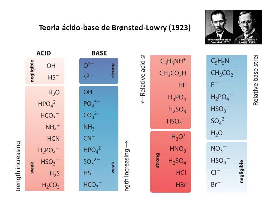 Ex.2: Avaliação da força ácida em íons metálicos do grupo 1: Força ácida e força básica: Raio iônico / raio atômico Espécies de menor raio iônico tem suas cargas concentradas no espaço, logo são melhores ácidos de Lewis.