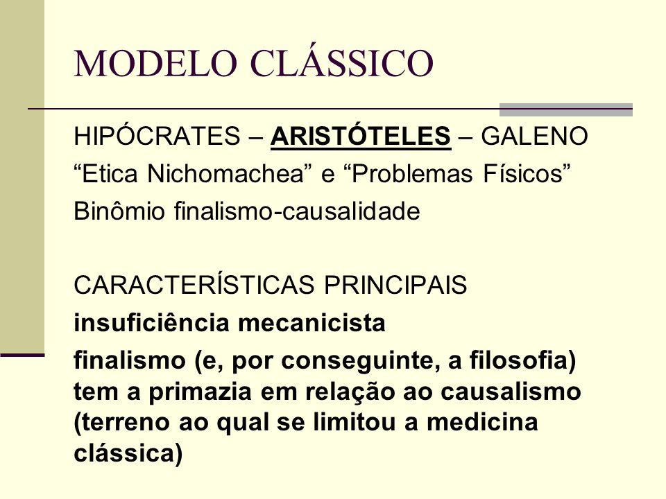 MODELO CLÁSSICO HIPÓCRATES – ARISTÓTELES – GALENO Etica Nichomachea e Problemas Físicos Binômio finalismo-causalidade CARACTERÍSTICAS PRINCIPAIS insuficiência mecanicista finalismo (e, por conseguinte, a filosofia) tem a primazia em relação ao causalismo (terreno ao qual se limitou a medicina clássica)