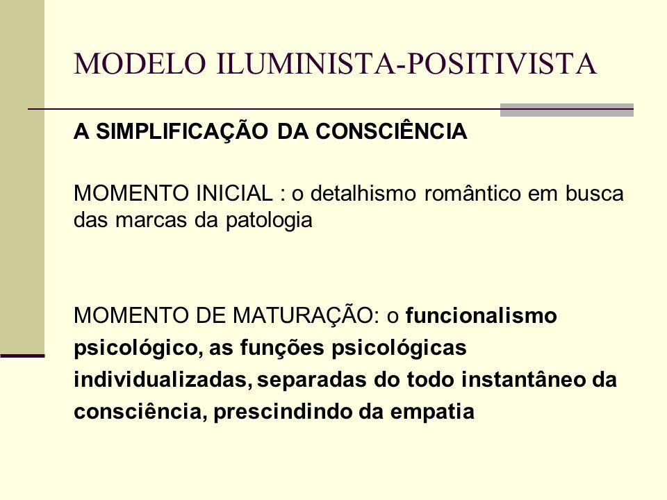 MODELO ILUMINISTA-POSITIVISTA A SIMPLIFICAÇÃO DA CONSCIÊNCIA MOMENTO INICIAL : o detalhismo romântico em busca das marcas da patologia MOMENTO DE MATU