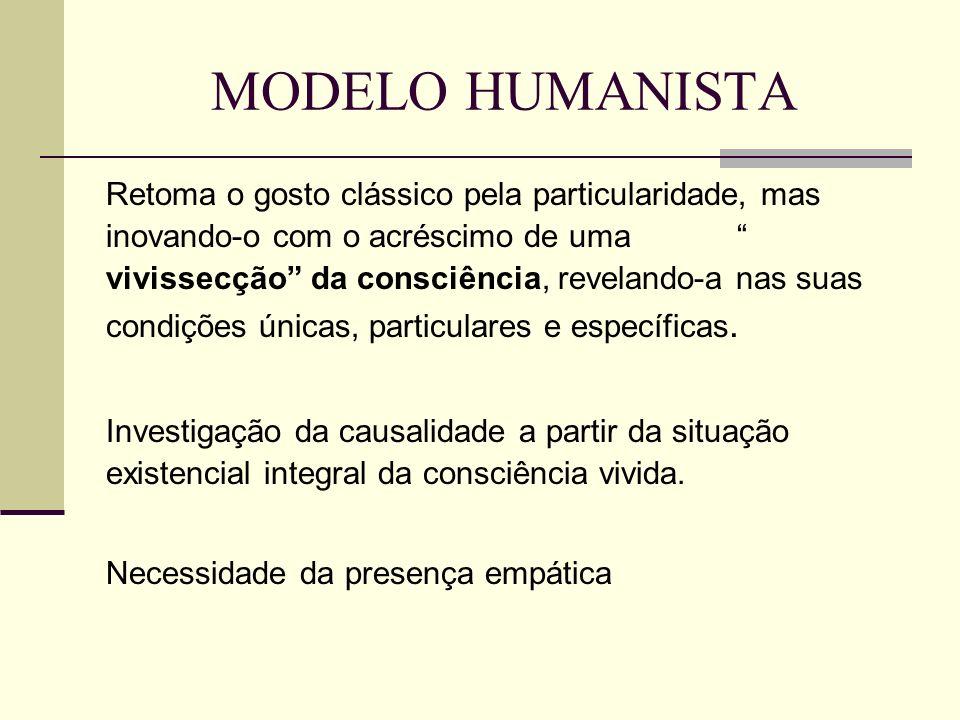 MODELO HUMANISTA Retoma o gosto clássico pela particularidade, mas inovando-o com o acréscimo de uma vivissecção da consciência, revelando-a nas suas condições únicas, particulares e específicas.