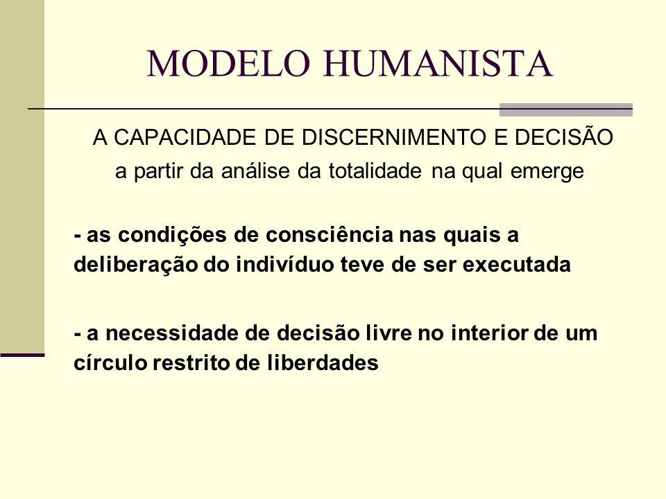 MODELO HUMANISTA A CAPACIDADE DE DISCERNIMENTO E DECISÃO a partir da análise da totalidade na qual emerge - as condições de consciência nas quais a deliberação do indivíduo teve de ser executada - a necessidade de decisão livre no interior de um círculo restrito de liberdades